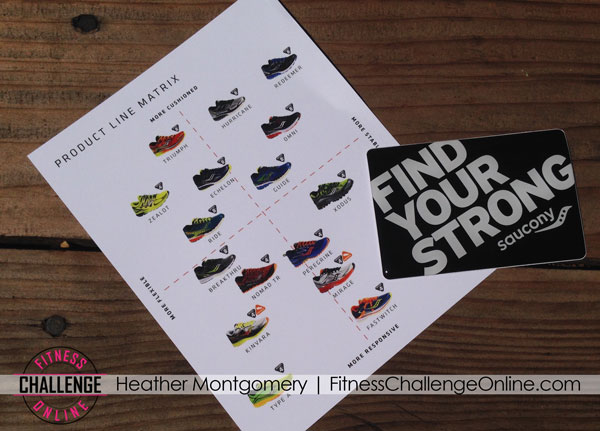 Find Your Strong with Saucony - Fitness Challenge Online